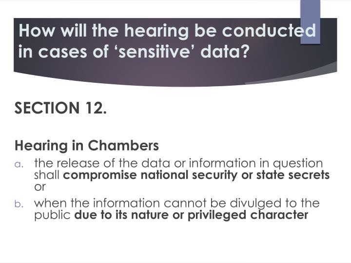 How will the hearing be conducted in cases of 'sensitive' data?