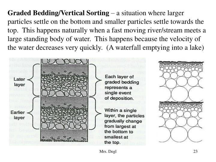 Graded Bedding/Vertical Sorting