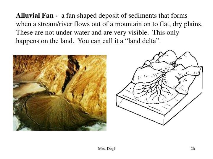 Alluvial Fan -