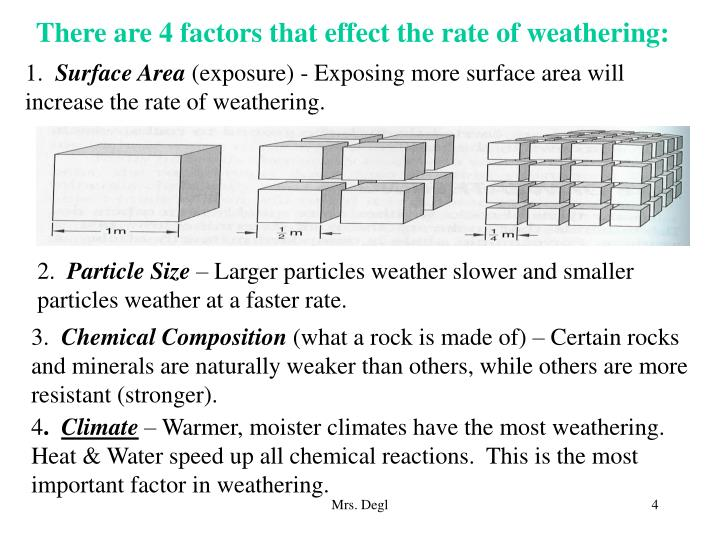 There are 4 factors that effect the rate of weathering: