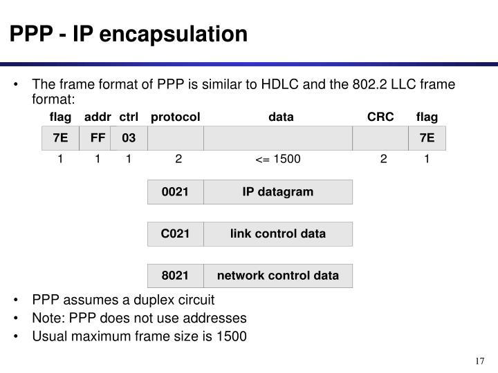 PPP - IP encapsulation