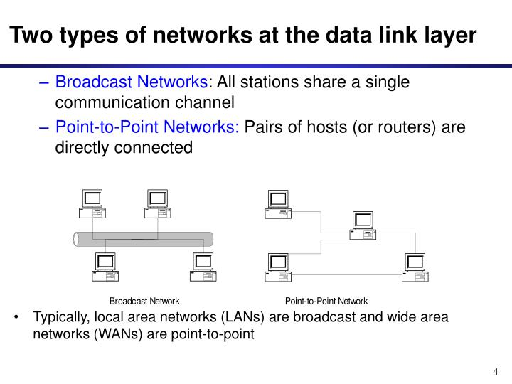 Two types of networks at the data link layer