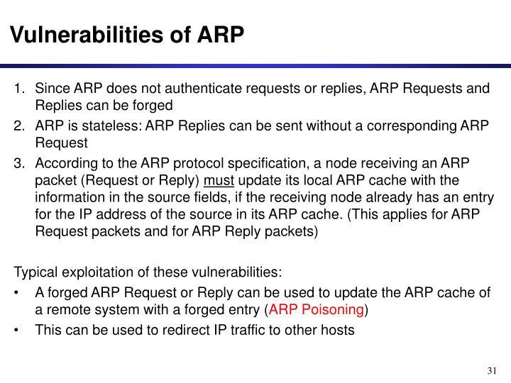 Vulnerabilities of ARP
