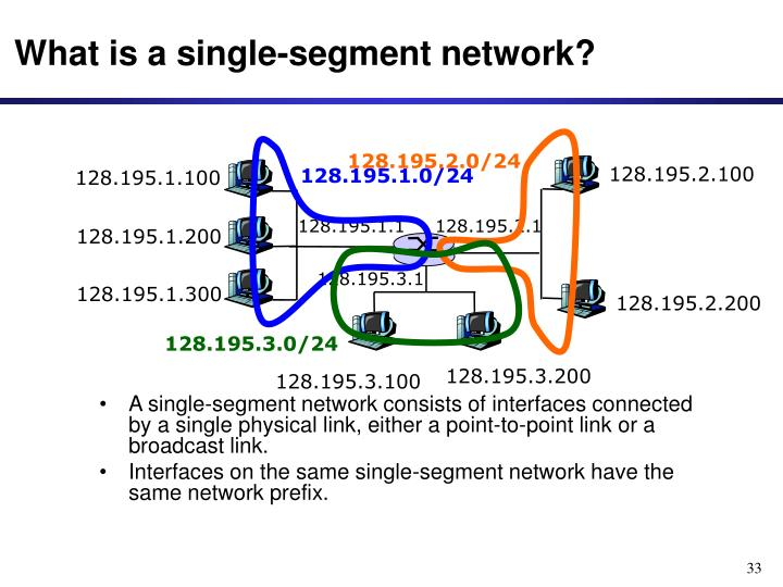 What is a single-segment network?