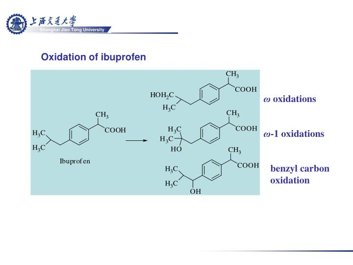 Oxidation of ibuprofen