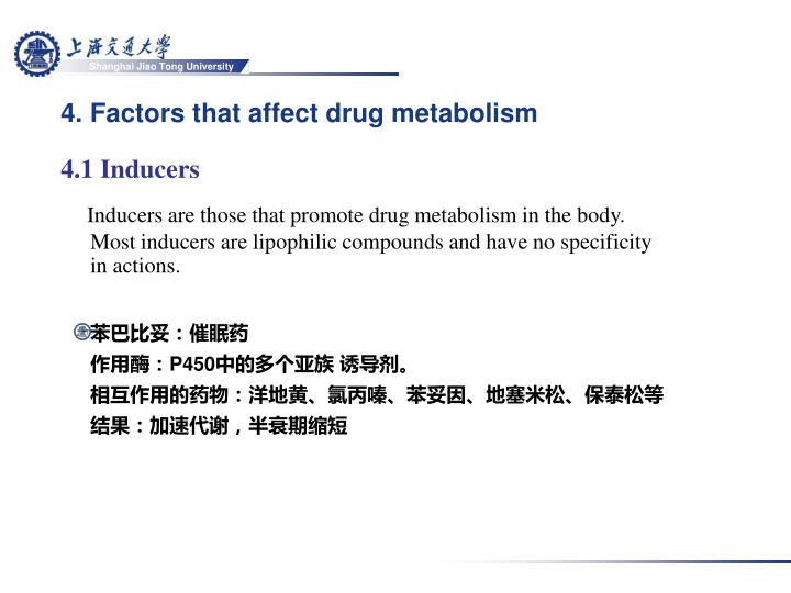 4. Factors that affect drug metabolism