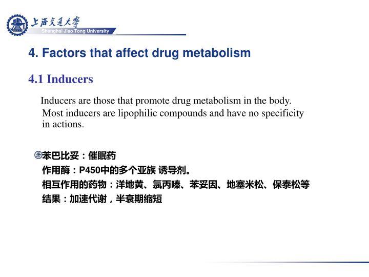 4. Factors that affect drug metabolism