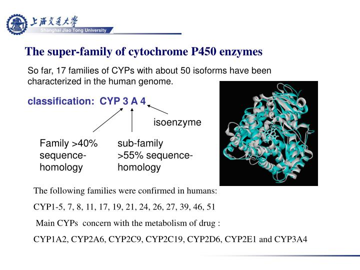 The super-family of cytochrome P450 enzymes