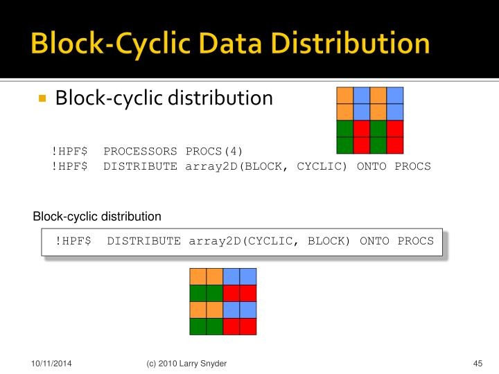 Block-Cyclic Data Distribution