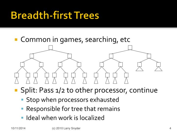 Breadth-first Trees