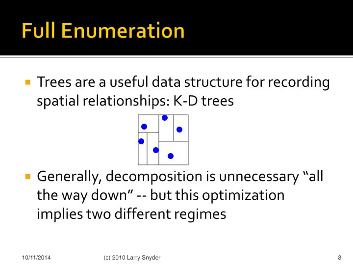 Full Enumeration
