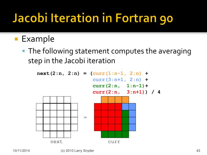 Jacobi Iteration in Fortran 90