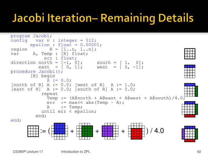 Jacobi Iteration– Remaining Details
