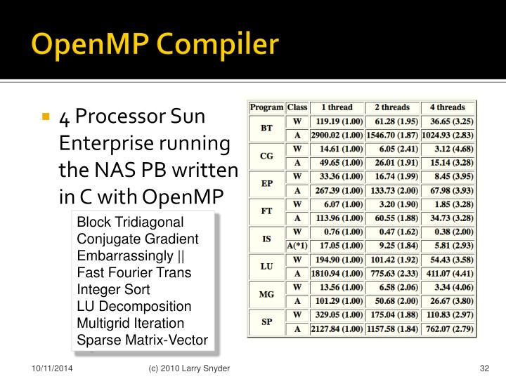 OpenMP Compiler