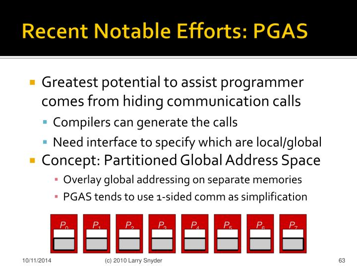 Recent Notable Efforts: PGAS