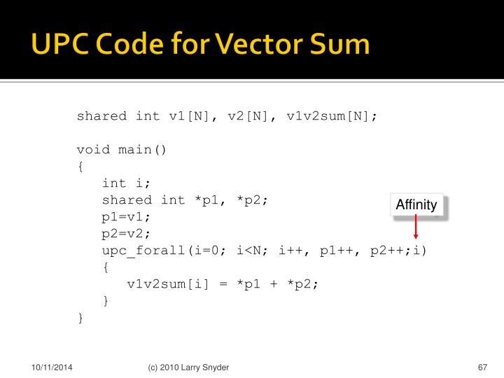 UPC Code for Vector Sum