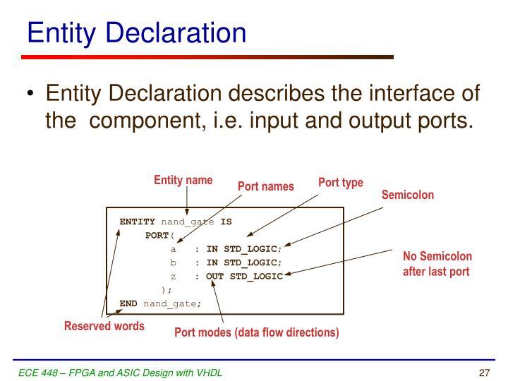 Entity Declaration