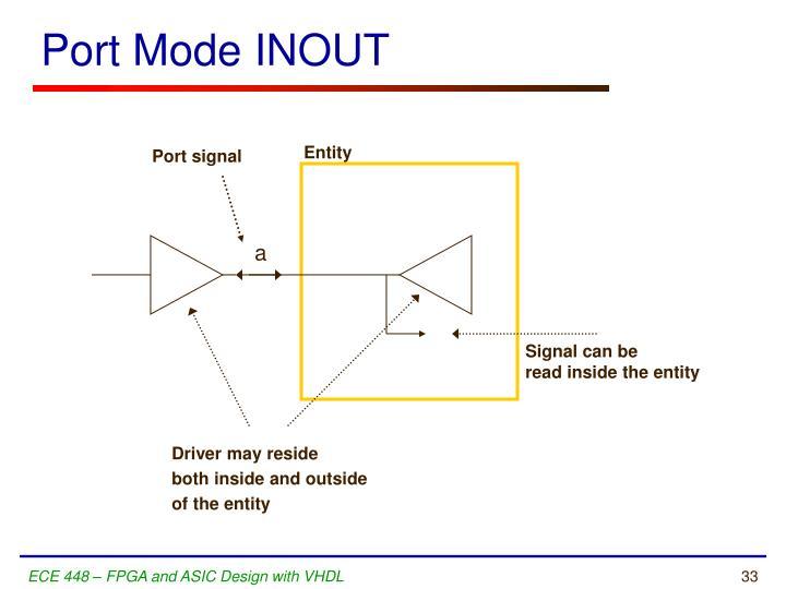 Port Mode INOUT