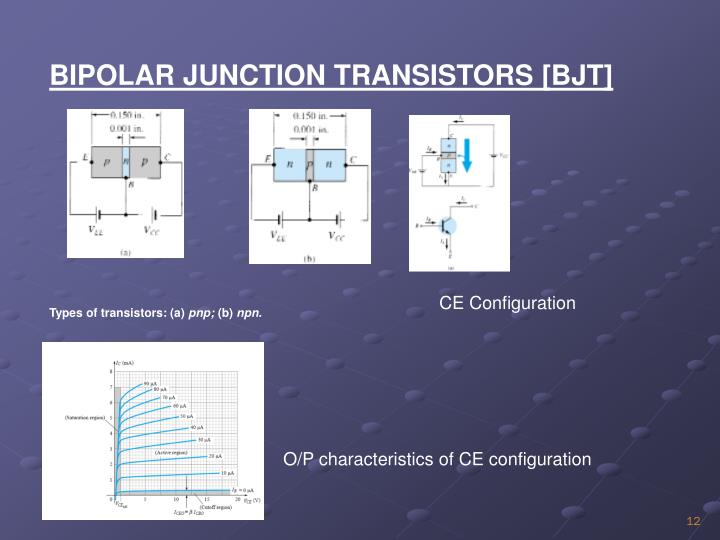BIPOLAR JUNCTION TRANSISTORS [BJT]