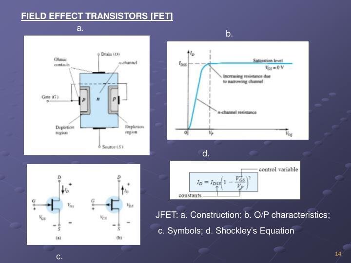 FIELD EFFECT TRANSISTORS [FET]