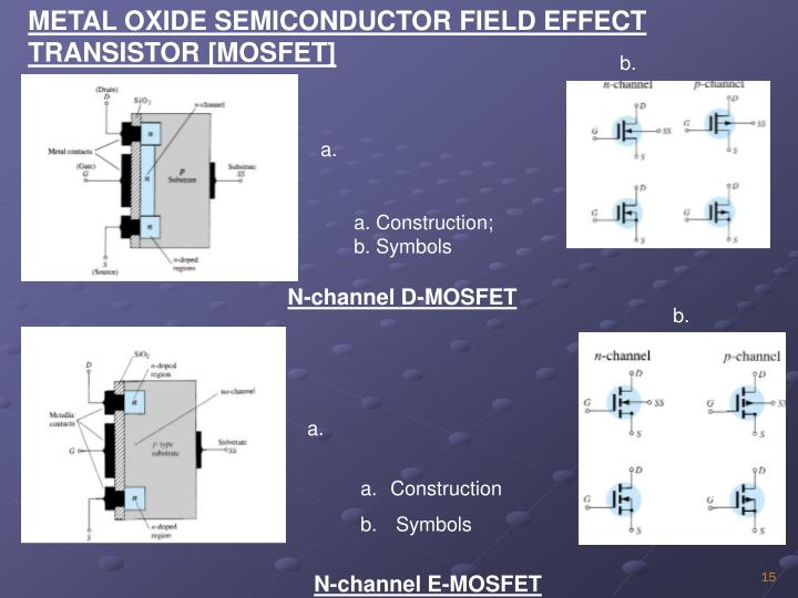 METAL OXIDE SEMICONDUCTOR FIELD EFFECT TRANSISTOR [MOSFET]
