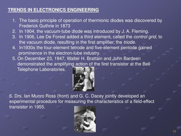 TRENDS IN ELECTRONICS ENGINEERING