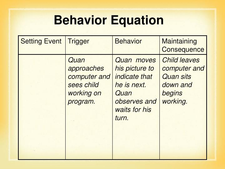 Behavior Equation