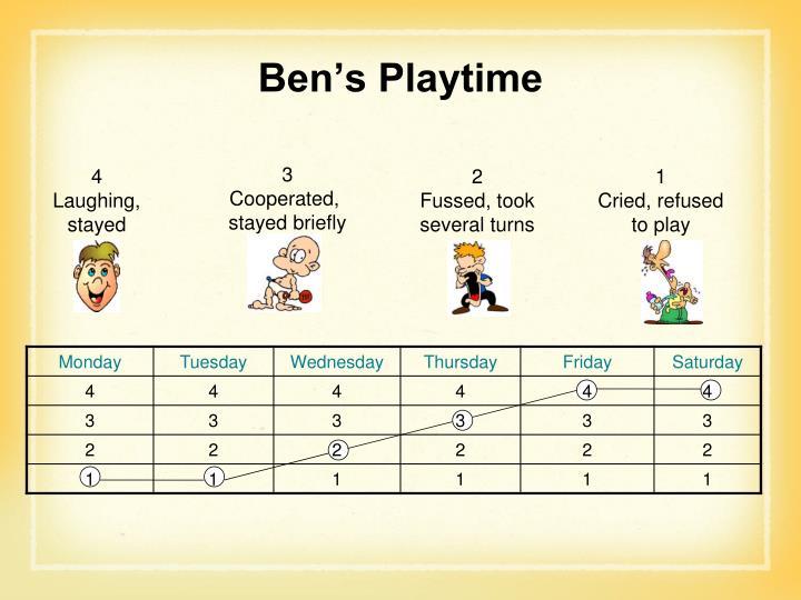 Ben's Playtime
