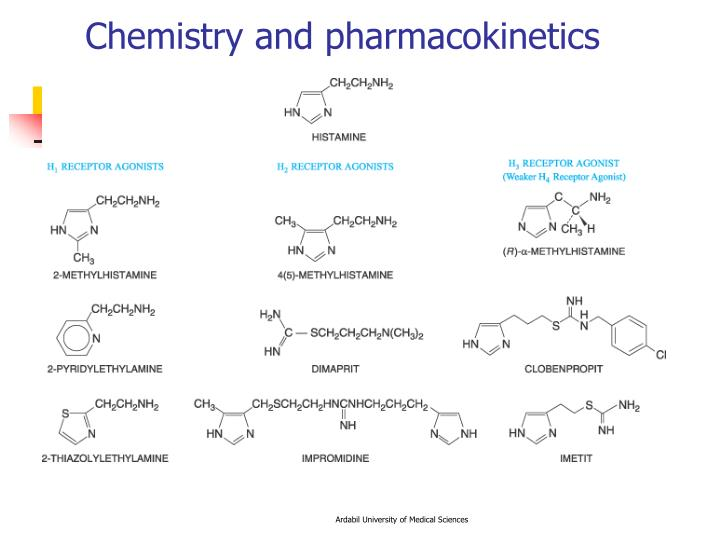 Chemistry and pharmacokinetics