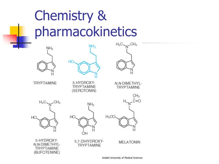 Chemistry & pharmacokinetics