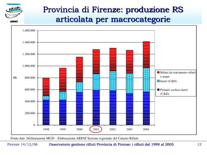 Provincia di Firenze: produzione RS