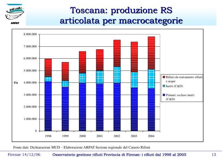 Toscana: produzione RS