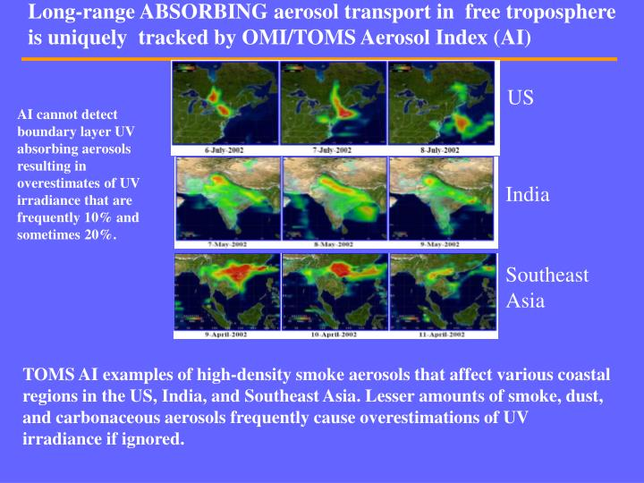 Long-range ABSORBING aerosol transport in  free troposphere  is uniquely  tracked by OMI/TOMS Aerosol Index (AI)