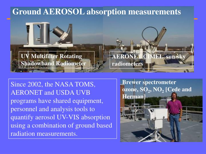 Ground AEROSOL absorption measurements