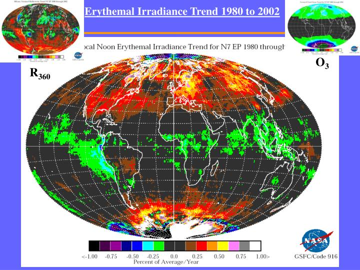 Erythemal Irradiance Trend 1980 to 2002