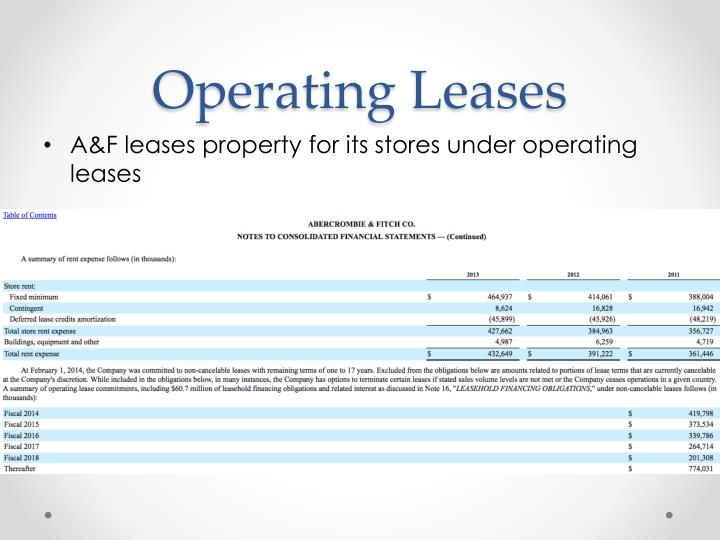 Operating Leases
