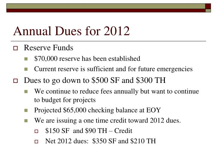 Annual Dues for 2012