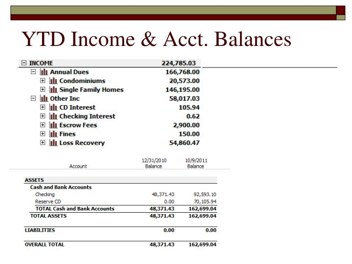 YTD Income & Acct. Balances