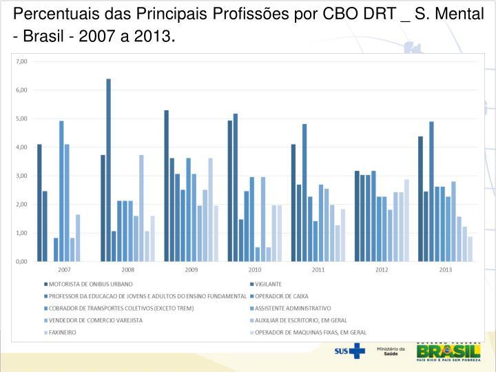 Percentuais das Principais Profissões por CBO DRT _ S. Mental - Brasil - 2007 a 2013