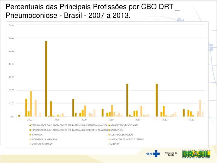 Percentuais das Principais Profissões por CBO DRT _