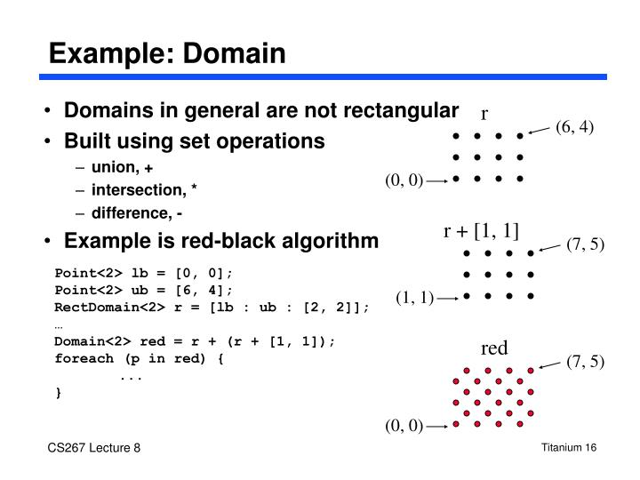 Example: Domain