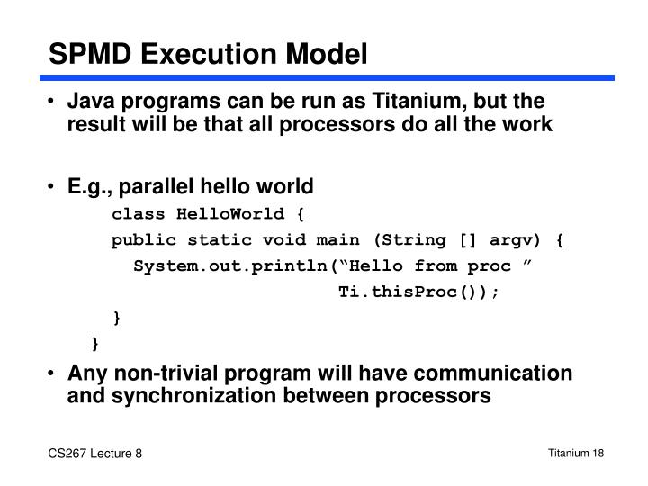SPMD Execution Model