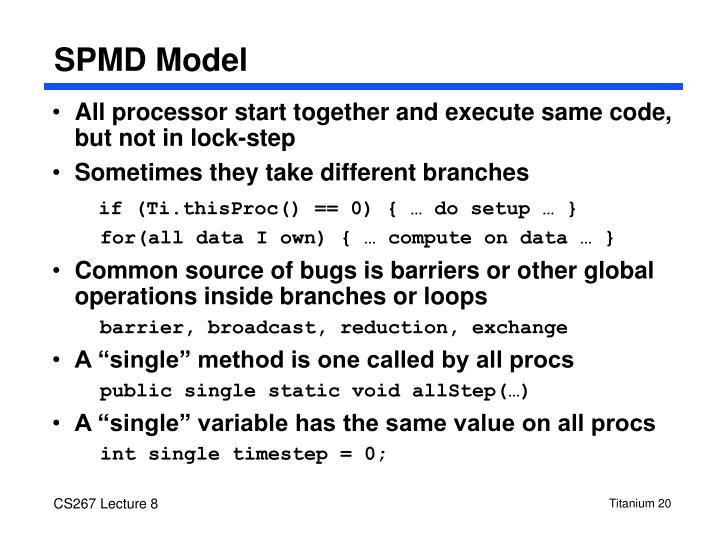 SPMD Model