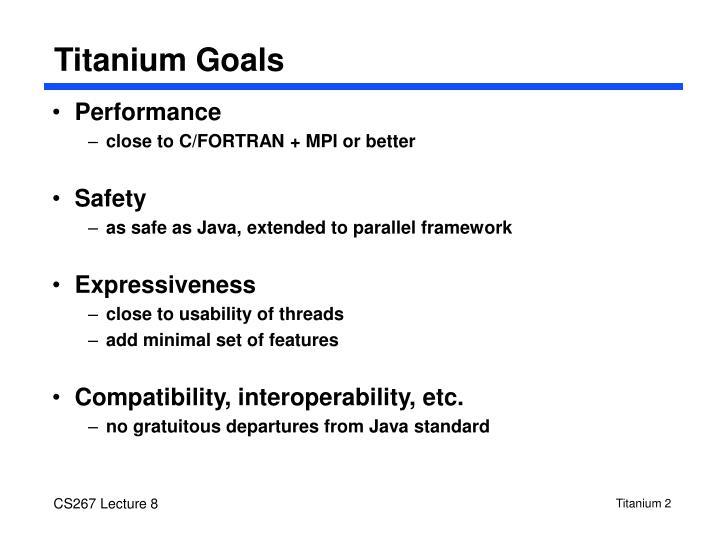 Titanium Goals