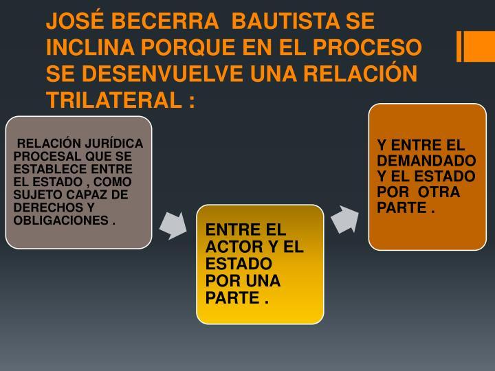 JOSÉ BECERRA  BAUTISTA SE INCLINA PORQUE EN EL PROCESO SE DESENVUELVE UNA RELACIÓN TRILATERAL :