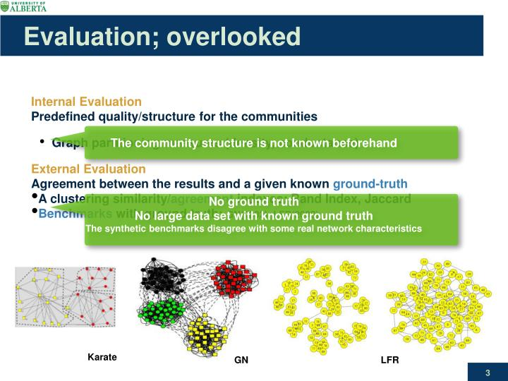 Evaluation; overlooked