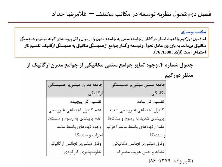 فصل دوم:تحول نظریه توسعه در مکاتب مختلف – غلامرضا حداد