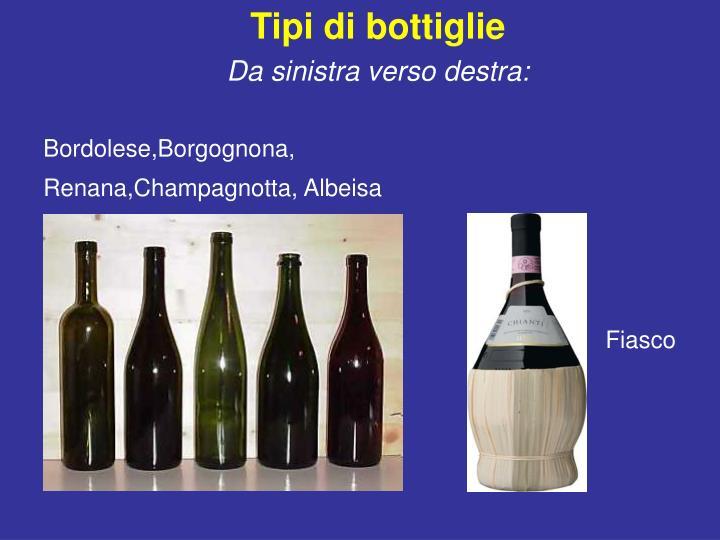 Tipi di bottiglie