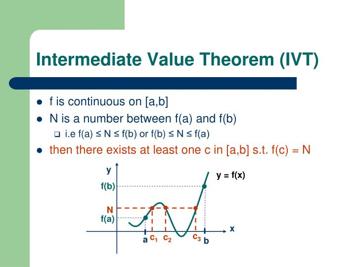 Intermediate Value Theorem (IVT)