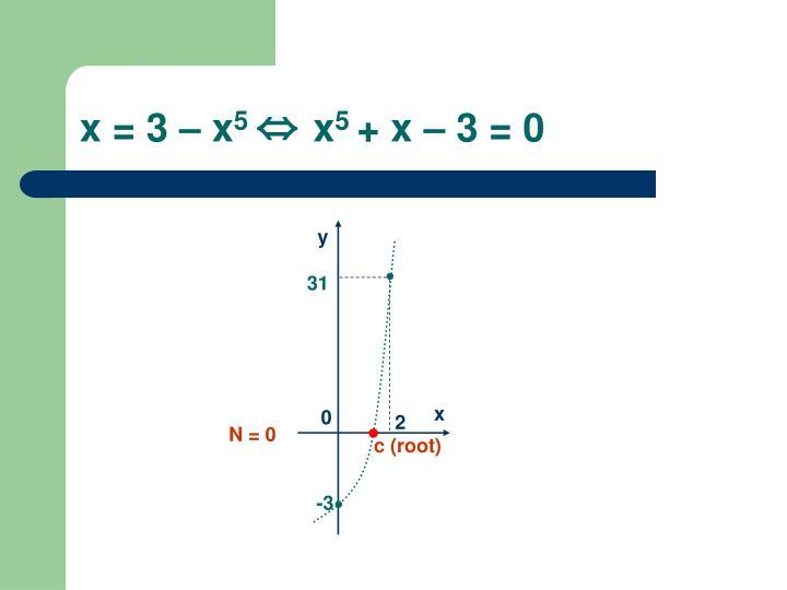 x = 3 – x